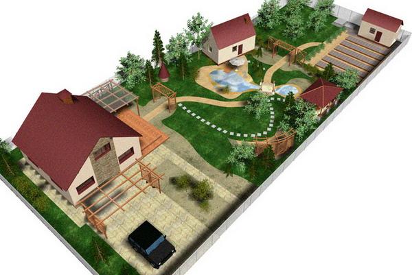 Основы планировки сада и участка